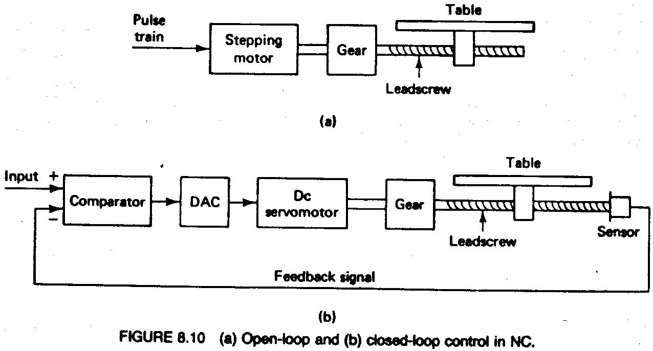 3 Pole Relay Wiring Diagram Pinout Switch Loop Images Nc Circuit
