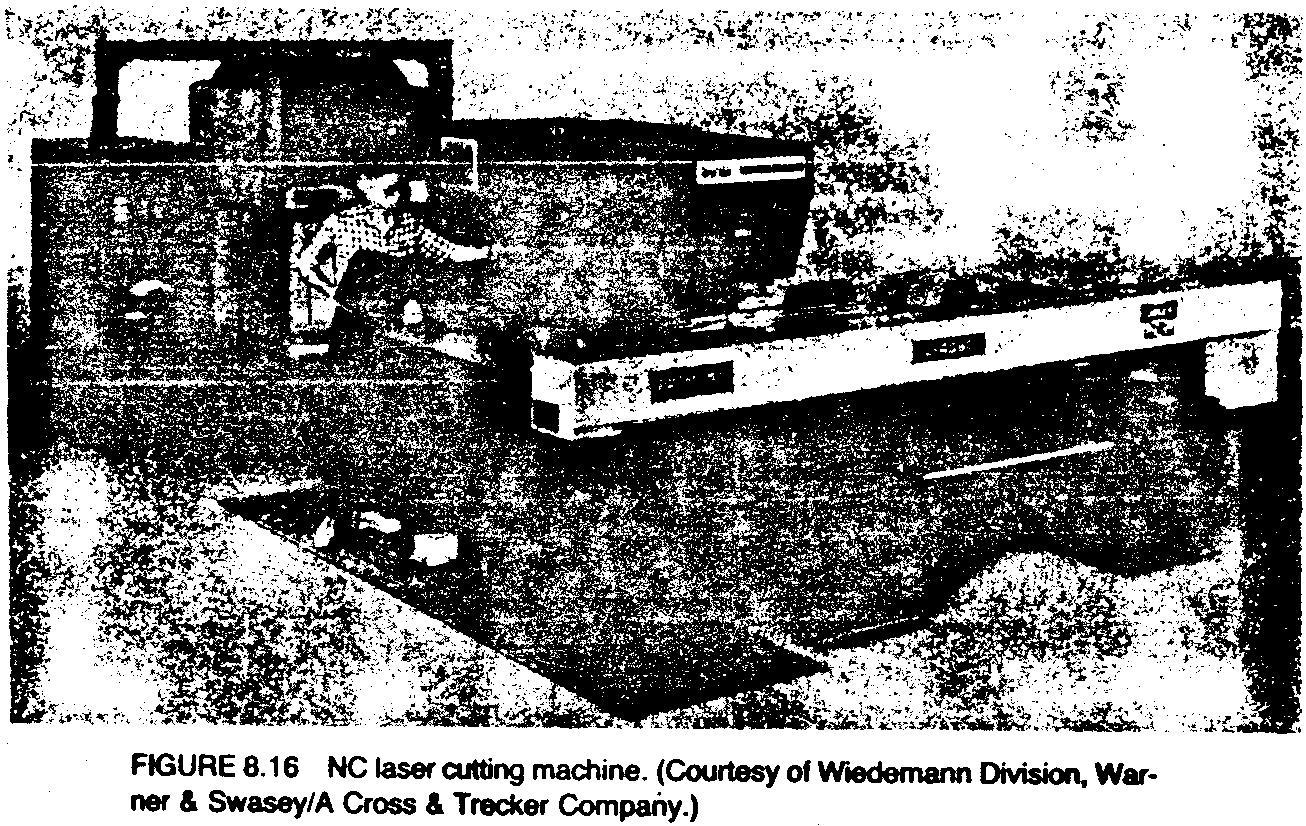 figure 8 machine
